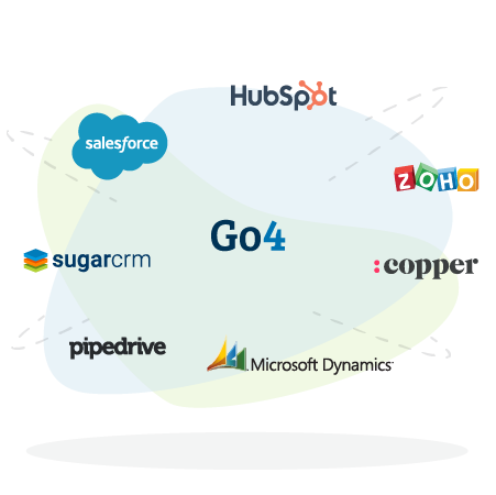 Gráfica que muestra al CRM mejorando la comunicación con el cliente